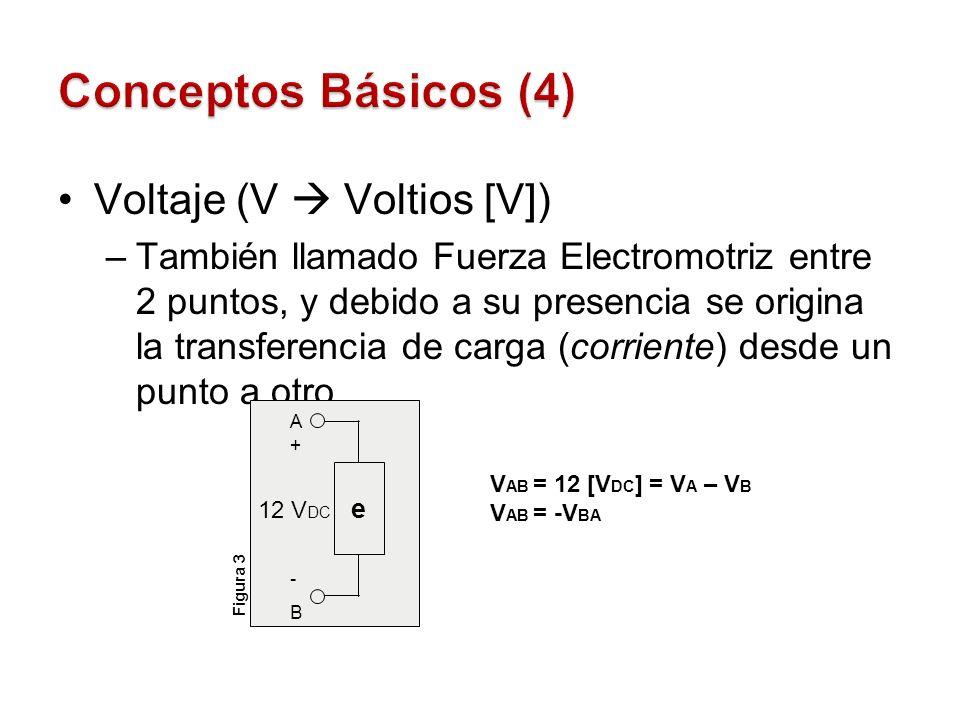 Conceptos Básicos (4) Voltaje (V  Voltios [V])